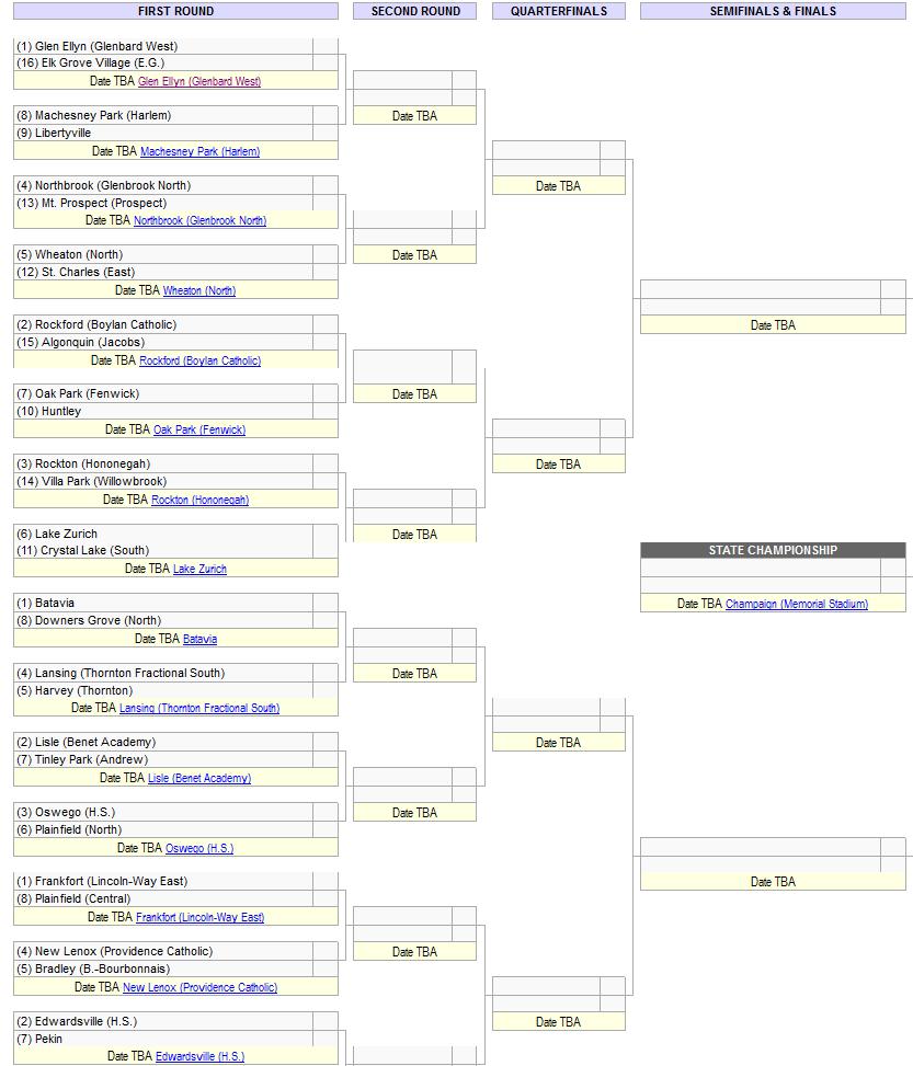 Ihsa football playoffs 2013 live scores