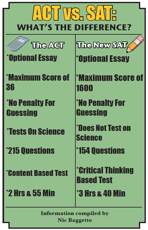 Statewide ACT test ousted in recent contract shuffle